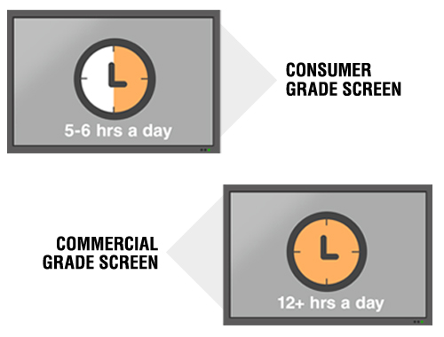Commercial Grade Screen